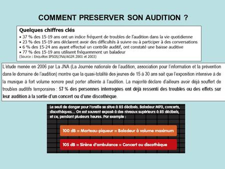 COMMENT PRESERVER SON AUDITION ?
