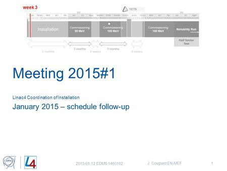 Meeting 2015#1 Linac4 Coordination of Installation January 2015 – schedule follow-up 2015-01-12 EDMS 1460102 J. Coupard EN-MEF1 week 3.