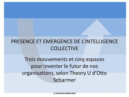 PRESENCE ET EMERGENCE DE L'INTELLIGENCE COLLECTIVE