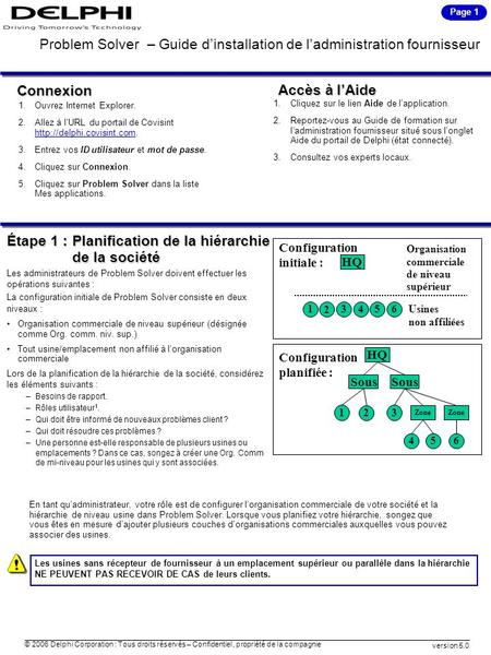 Version 5.0 Page 1 Problem Solver – Guide d'installation de l'administration fournisseur © 2006 Delphi Corporation : Tous droits réservés – Confidentiel,