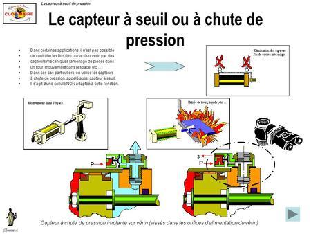 les capteurs pneumatiques introduction sur les capteurs pneumatiques les diff rents types. Black Bedroom Furniture Sets. Home Design Ideas