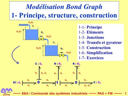 Modélisation Bond Graph 1- Principe, structure, construction