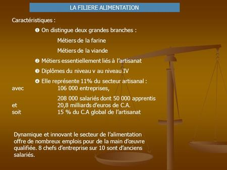LA FILIERE ALIMENTATION