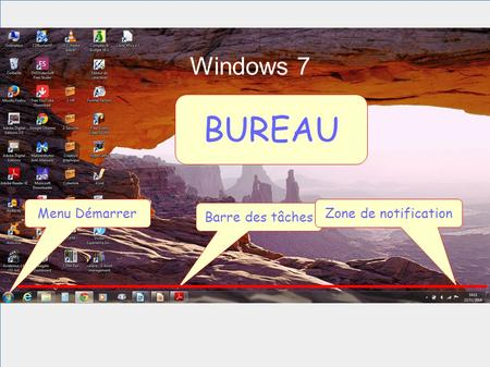Barre des tâches Zone de notificationMenu Démarrer BUREAU Windows 7.