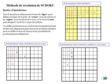 1 Positionnement par 4 droites d'interdiction 1 1 1 1 1 Positionnement par 3 droites d'interdiction et une case occupée 1 1 1 X 1 Positionnement par 2.