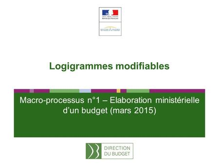 Logigrammes modifiables