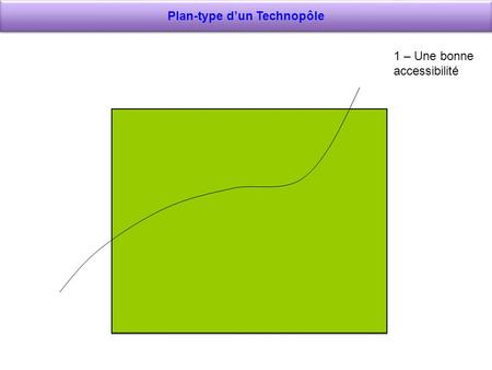 Plan-type d'un Technopôle