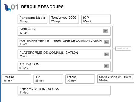 01 Panorama Media 21-sept Panorama Media 21-sept Tendances 2009 28-sept Tendances 2009 28-sept ICP 05-oct ICP 05-oct INSIGHTS 12-oct INSIGHTS 12-oct POSITIONNEMENT.