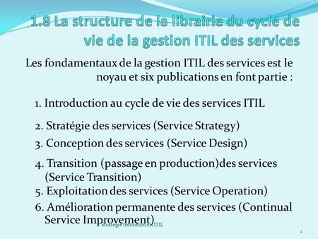 1 Stratégie introduction ITIL Les fondamentaux de la gestion ITIL des services est le noyau et six publications en font partie : 1. Introduction au cycle.