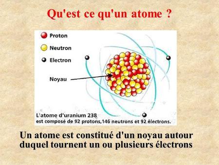 1 29 le mod 232 le de l atome ppt t 233 l 233 charger
