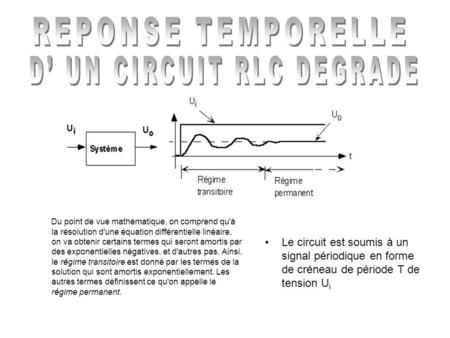 D' UN CIRCUIT RLC DEGRADE