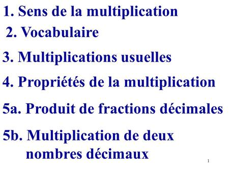 1. Sens de la multiplication 2. Vocabulaire
