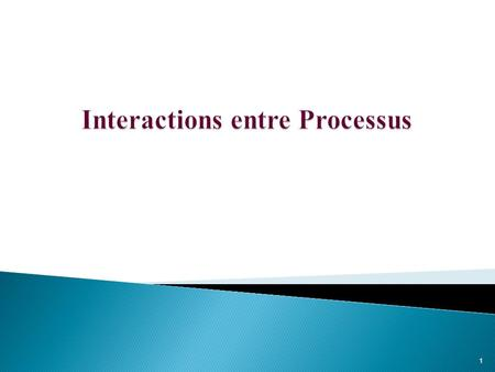 Interactions entre Processus