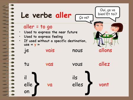 Le verbe aller aller = to go Used to express the near future Used to express feeling If used without a specific destination, use « y » jevaisnousallons.