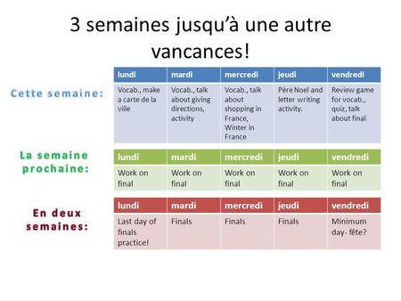 3 semaines jusqu'à une autre vancances! lundimardimercredijeudivendredi Vocab., make a carte de la ville Vocab., talk about giving directions, activity.