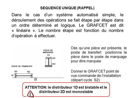 SEQUENCE UNIQUE (RAPPEL)