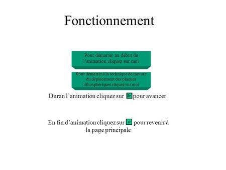 principe de fonctionnement du gps pdf