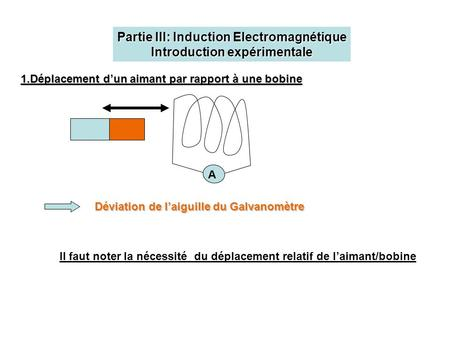 Partie III: Induction Electromagnétique Introduction expérimentale