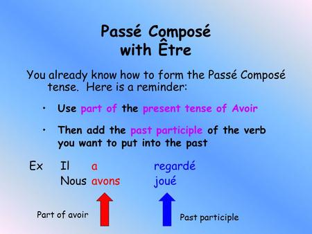 Passé Composé with Être You already know how to form the Passé Composé tense. Here is a reminder: Past participle Part of avoir Use part of the present.