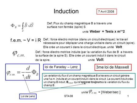 Induction f.e.m. ~ V = i R 3me loi de Maxwell . loi de Faraday – Lenz
