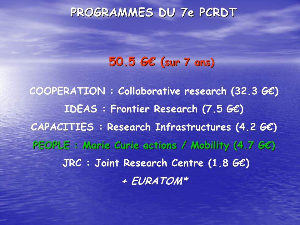 PRECEDENTES ACTIONS « MARIE CURIE » 3e PCRDT (1990-1994) : Human Capital and Mobility (HCM) 4e PCRDT (1994-1998) : Training and Mobility of Researchers (TMR) 5e PCRDT (1998-2002) : Improving Human Research Potential… 6e PCRDT (2002-2006) : Human Resources and Mobility (HRM) 7e PCRDT (2007-2013) : People