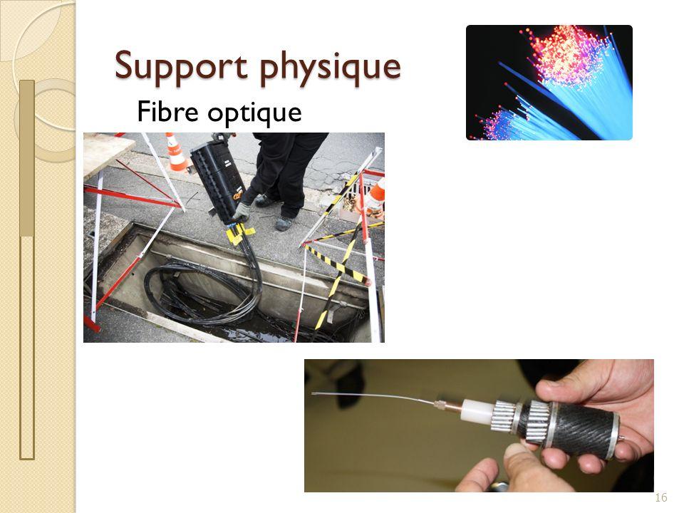 Support physique Fibre optique - Caractéristiques 17 Débit max : de 100Mb/s à 10Tb/s Longueur de câble : -> millier de km Topologie physique : Anneau (FDDI) Standard actuel : 100BaseFX