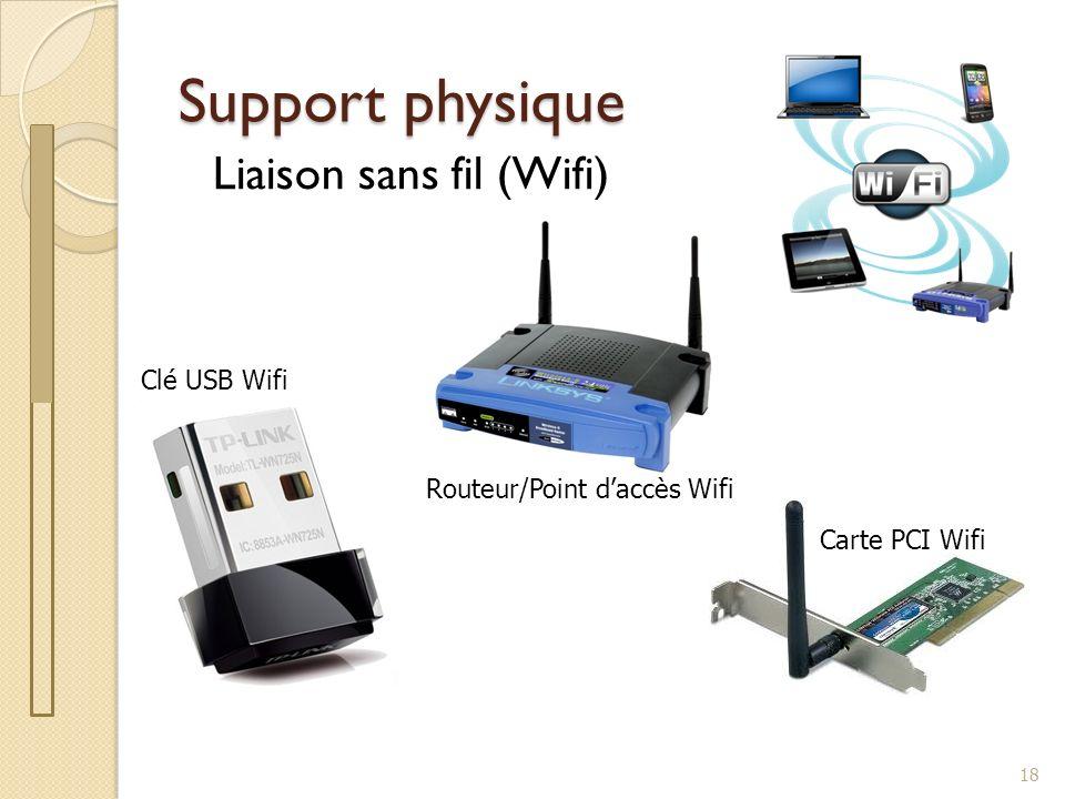 Support physique Liaison sans fil(Wifi) - Caractéristiques 19 Débit max : de 10Mb/s à 600Mb/s Longueur de câble : dizaines de mètres Topologie physique : Infrastructure/Adhoc Standard actuel : 802.11b/g/n