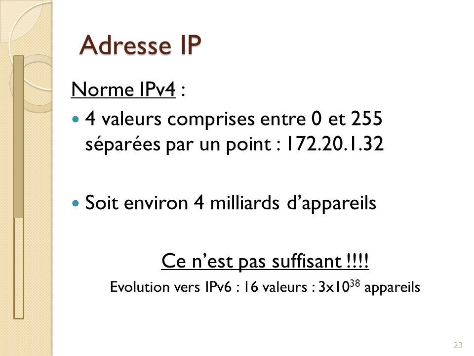 2 parties distinctes dans une adresse : Classe A : 1.0.0.0 à 126.0.0.0 Classe B : 128.0.0.0 à 191.255.0.0 Classe C : 192.0.0.0 à 223.255.255.0 Classe D : Multicast @réseau @machine Adresse IP 24 @réseau @machine