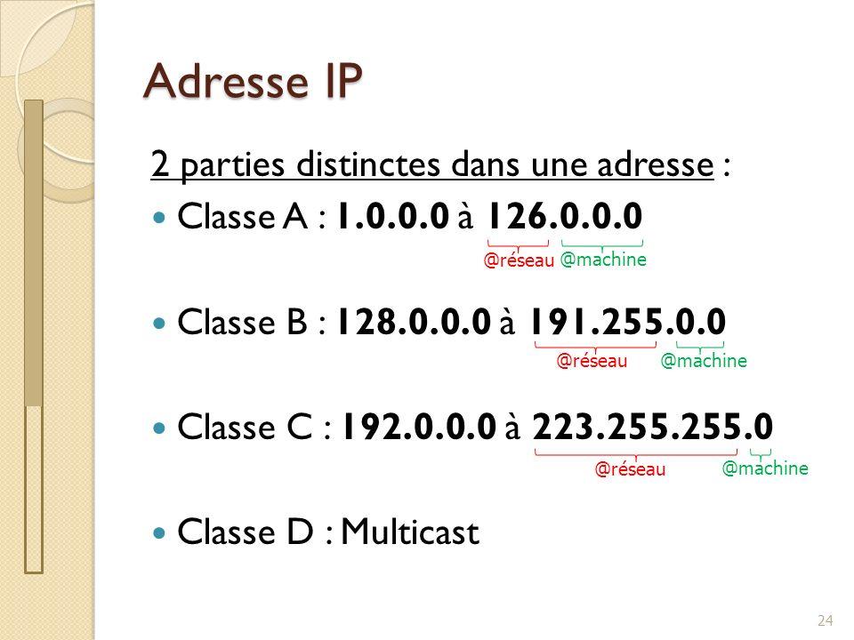 Masques Réseau : Identifier lappartenance à un réseau et sa classe Classe A : 255.0.0.0 Classe B : 255.255.0.0 Classe C : 255.255.255.0 Adresse IP 25
