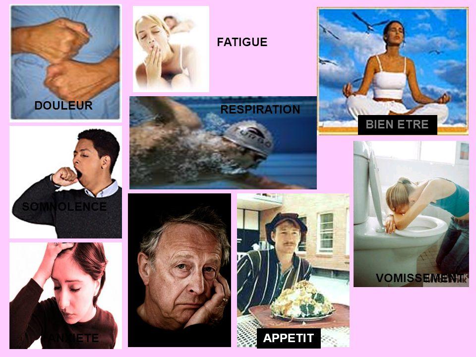 CONTRÔLE DES SYMPTOMES Divers, complexes, de causes multiples ; Divers, complexes, de causes multiples ; Repérage précoce ; Repérage précoce ; Évaluation ; Évaluation ; Traitement anticipé.