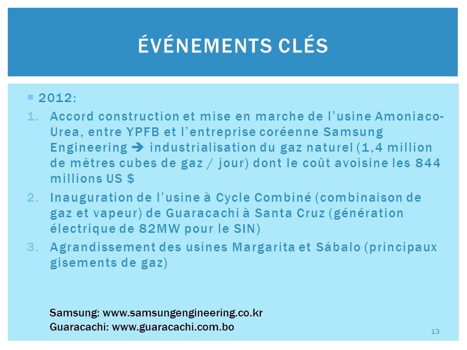 ÉVÉNEMENTS CLÉS 14