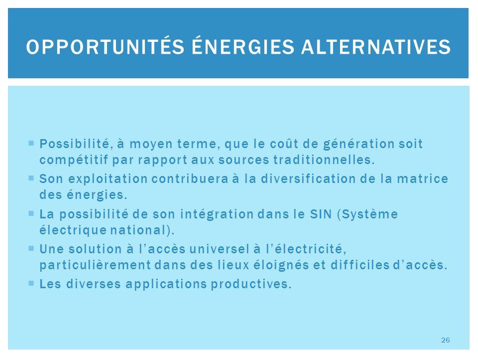Données clés Situation actuelle Développement futur Alternatives Difficultés Projets YPFB Transporte S.A CONTENU 27