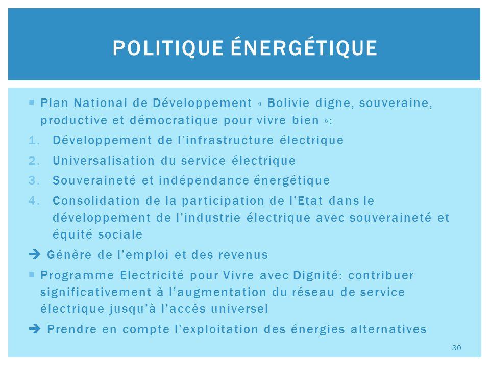 PROGRAMME ÉLECTRICITÉ POUR VIVRE DIGNEMENT (PEVD) Source: PEVD (Programa Electricidad para Vivir con Dignidad) www.pevd.gob.bo 31
