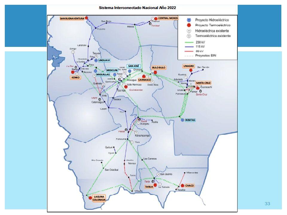 Octobre 2013: construction de lusine de séparation de liquides Gran Chaco (32 millions de mètres cubes de gaz/ jour) dont le coût est de 600 millions US $ entreprise espagnole Técnicas Reunidas Juin 2013: construction de lusine de séparation de liquides Río Grande (5,6 millions de mètres cubes de gaz/jour) dont le coût est de 159 millions US $ YPFB, Astra Evangelista S.A (AESA)-Argentine, Bolpegas-Bolivie et Serpetbol-Bolivie 2016: projets Hidro-électrique de San José et Thermoélectrique de Warnes (génération électrique de 280MW pour le SIN) ENDE PROJETS Técnicas Reunidas: www.tecnicasreunidas.es AESA: www.aesa.come.ar Bolpegas: www.bolpegas.com Serpetbol: www.serpetbol.com 34