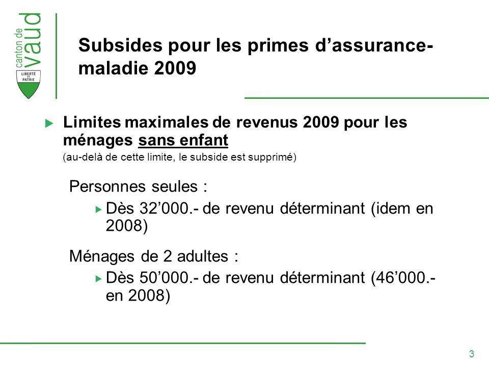 4 Subsides pour les primes dassurance- maladie 2009 Limites minimales de revenus 2009 pour les ménages sans enfant (à partir de cette limite, le subside diminue) Personnes seules : Dès 17000.- de revenu déterminant (12000.- en 2008) Ménages de 2 adultes : Dès 19000.- de revenu déterminant (17000.- en 2008)