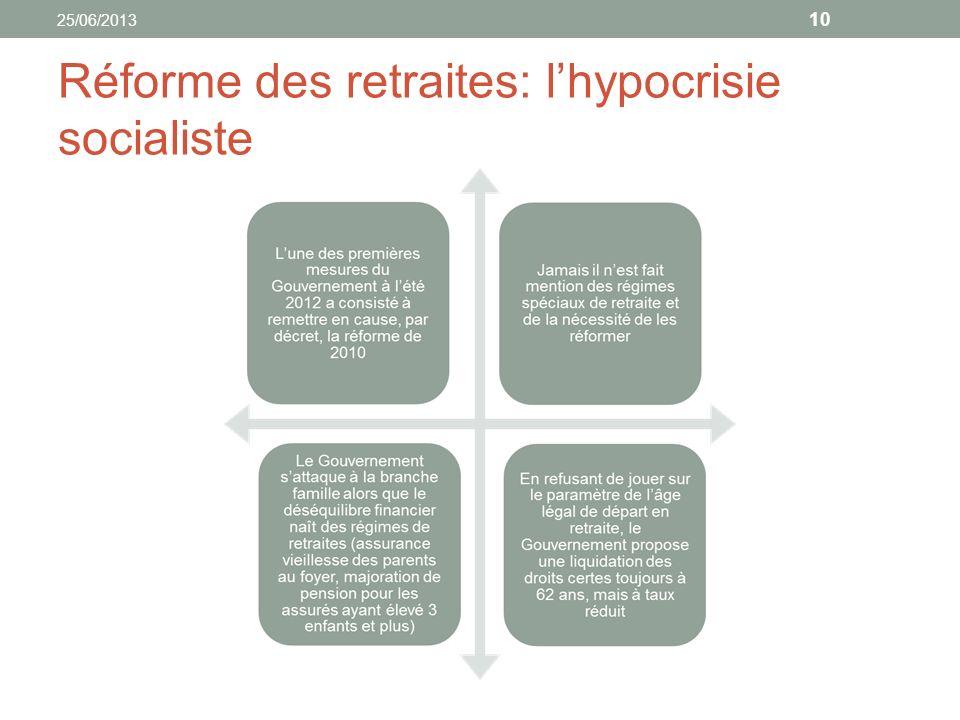 Agir sur les dépenses des collectivités territoriales 11 25/06/2013 A cause de mécanismes qui encouragent la mauvaise gestion plutôt que la bonne