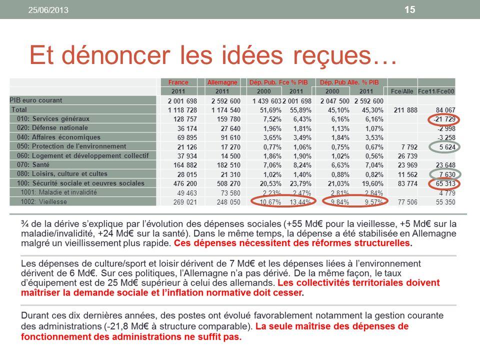 Stabiliser la dépense publique 16 25/06/2013