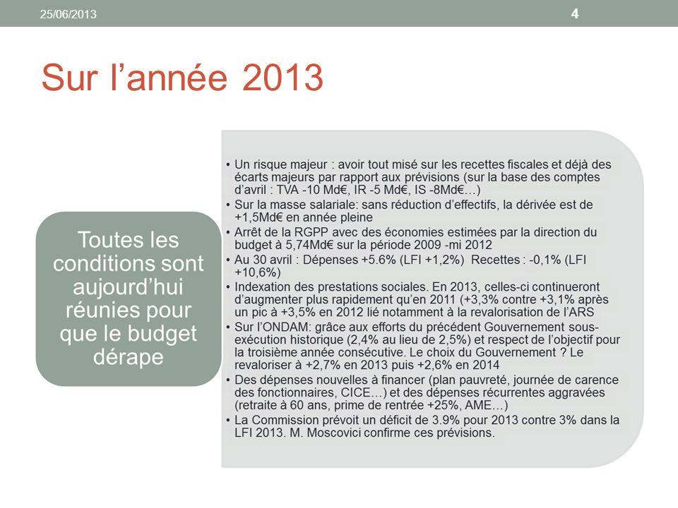 Zoom sur le financement du CICE Le Gouvernement évoque une fiscalité écologique dès le PLF 2014.