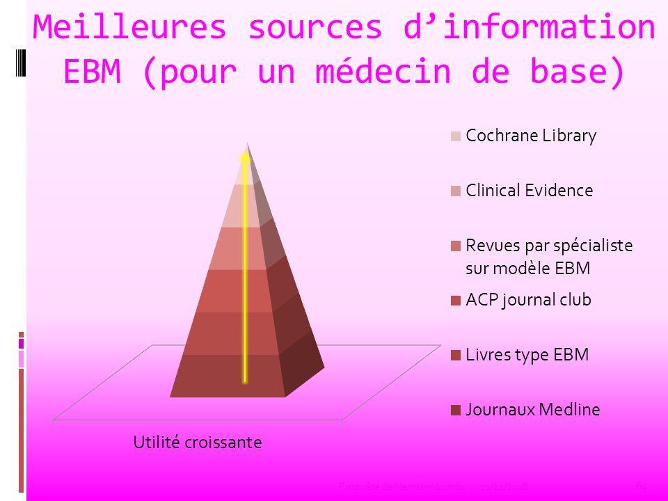EBM en temps réel au lit du malade : Lexpérience « Evidence Cart » Ordinateur portable Medline Best Evidence Cochrane Library (Sackett, JAMA, 1998) 65 Propriété de Hermann Lumbu01/12/2008