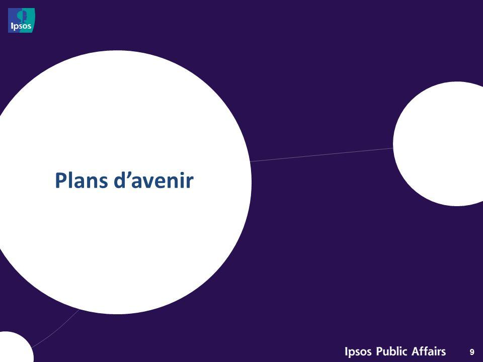 QUÉBEC Plans après lobtention du diplôme Q12.