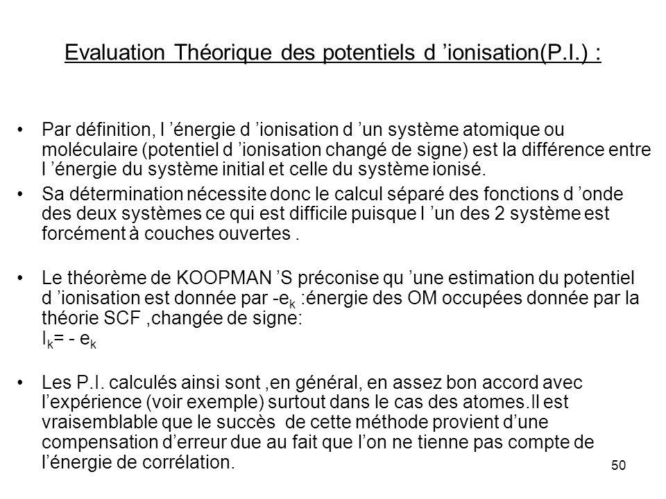 cours DESA COEC N.Komiha51 ETATS EXCITES ET INTERACTION DE CONFIGURATIONS