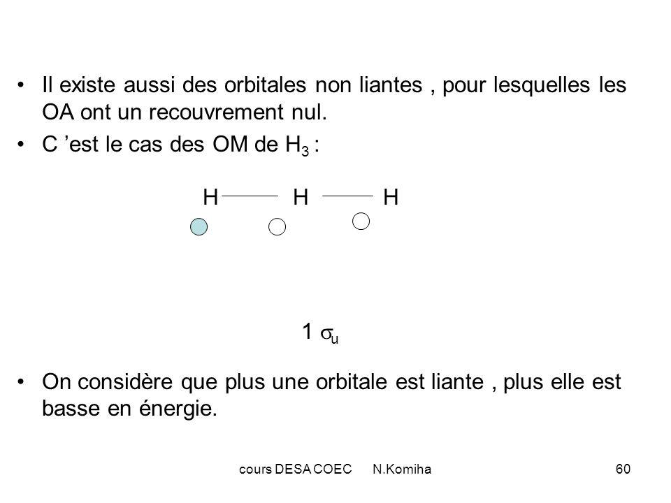 61 2°) Indices de liaison : Si 2 OM sont liantes entre les atomes r et s, on comprend intuitivement que les atome r et s sont fortement liés.