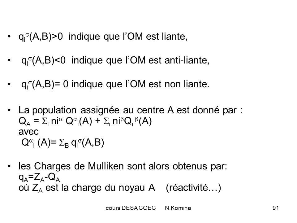 cours DESA COEC N.Komiha92 C-Ordre de liaison et valence : Ces deux concepts sont indispensables à décrire la structure dune molécule :lorsque lordre dune liaison augmente, la longueur de la liaison diminue.