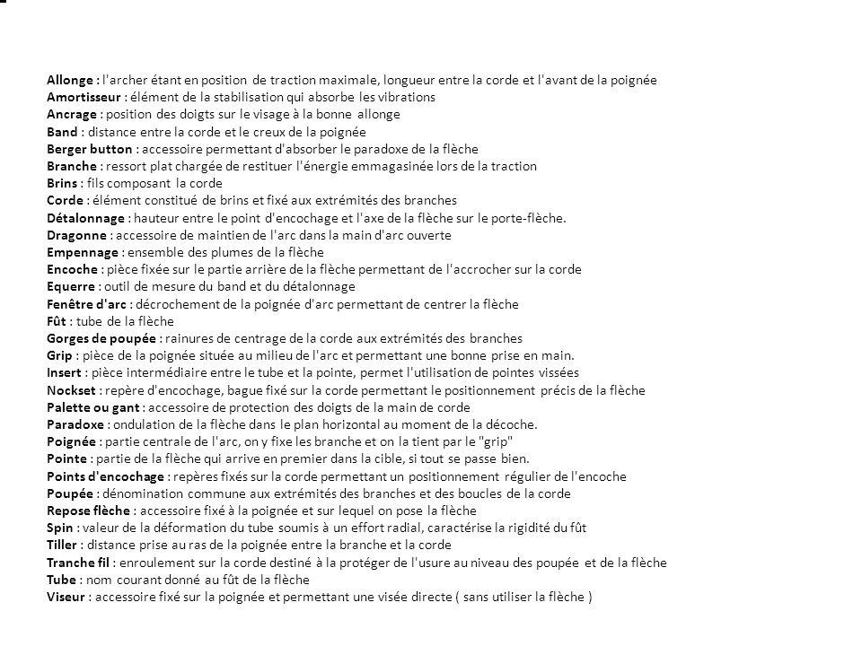 Catégories dArcs JC F ARCS RECURVES: Classique, Chasse ARC MECANIQUE: Poulies ou Cames ARC DROIT : Longbow, Flatbow