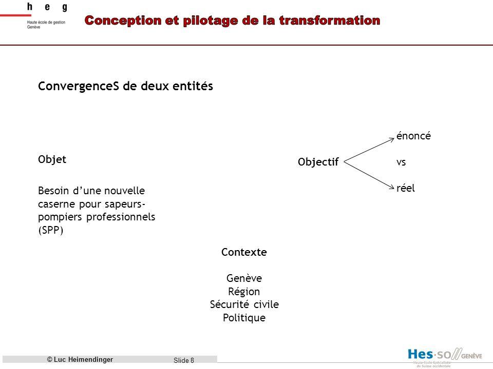 Slide 9 Méthodologie de travail Avoir lu les documents relatifs au cas concret avant les cours.