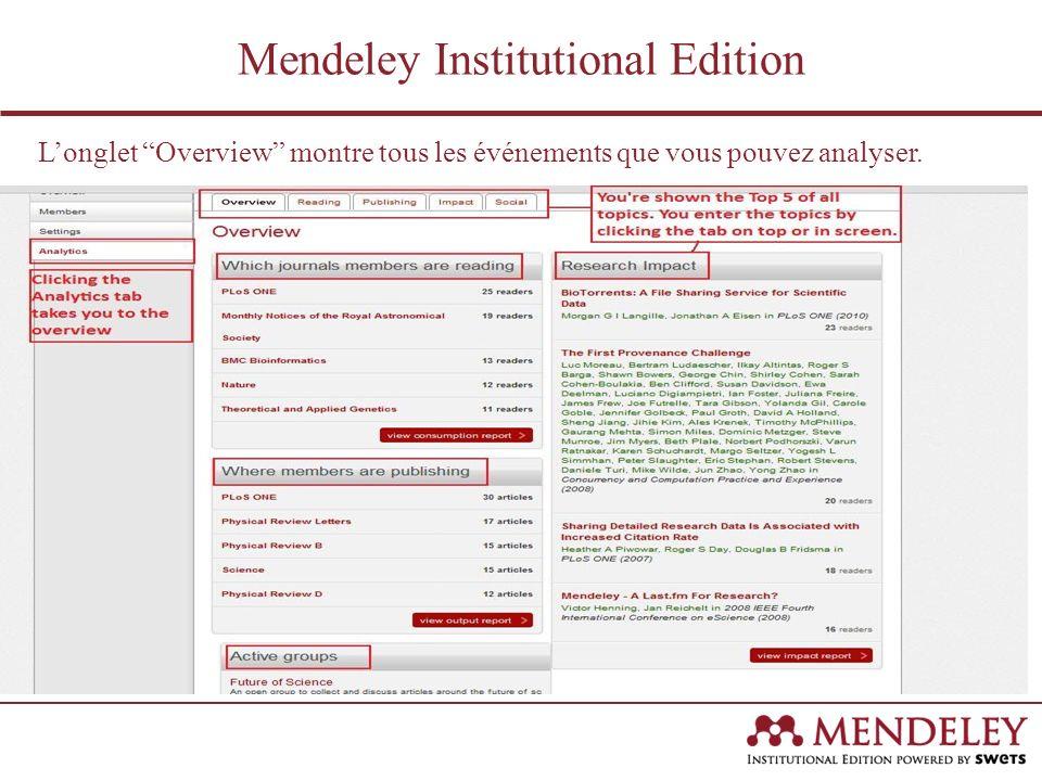 Par exemple: combien darticles de vos propres collections sont ajoutées aux bibliothèques virtuelles des membres de votre institution Mendeley Institutional Edition
