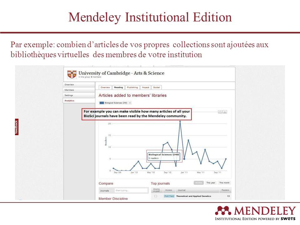 Et quels sont les titres les plus lus au sein de ce groupe? Mendeley Institutional Edition