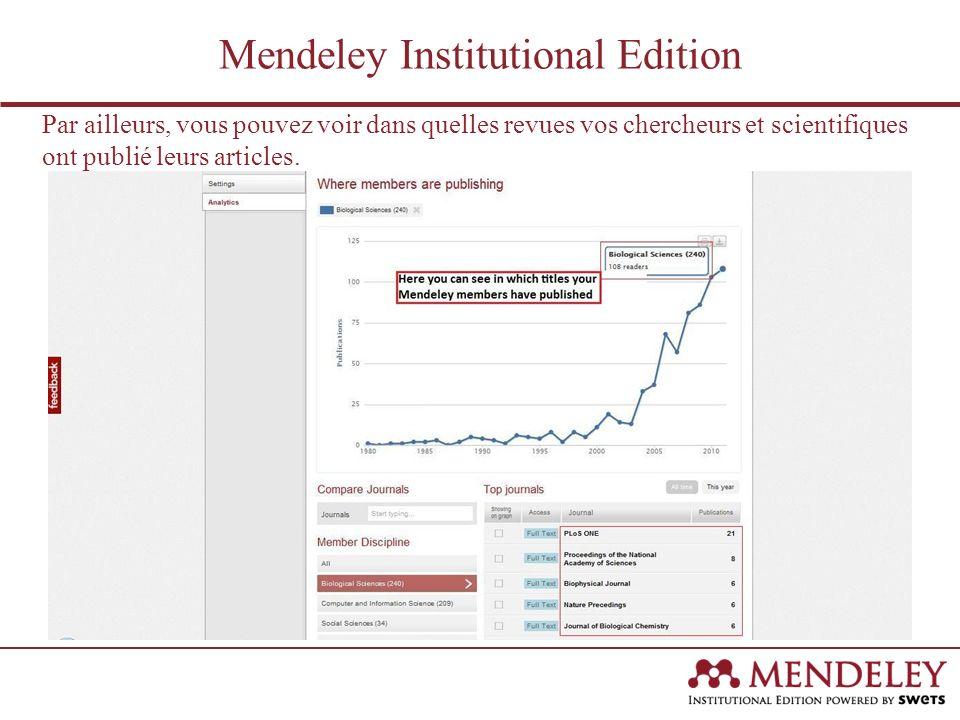 Bien sûr, vous pouvez aussi analyser à quel niveau ils ont publié. Mendeley Institutional Edition