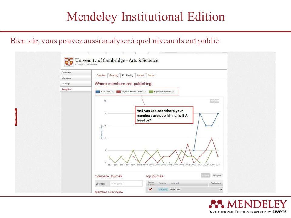 Vous pouvez enfin analyser comment vos chercheurs performent en comparaison avec ceux des autres institutions.