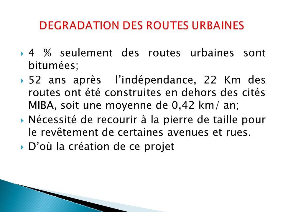 4 % seulement des routes urbaines sont bitumées; 52 ans après lindépendance, 22 Km des routes ont été construites en dehors des cités MIBA, soit une moyenne de 0,42 km/ an; Nécessité de recourir à la pierre de taille pour le revêtement de certaines avenues et rues.